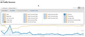 compare two metrics